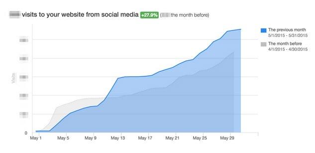 sociallying-graph2